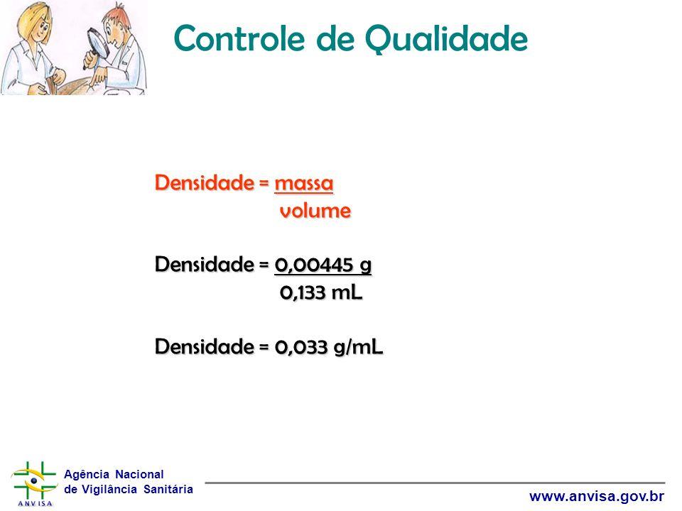 Controle de Qualidade Densidade = massa volume Densidade = 0,00445 g