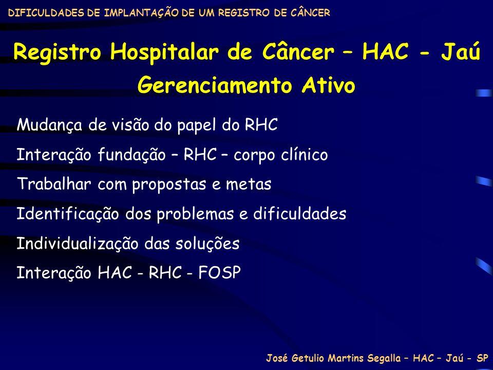 Registro Hospitalar de Câncer – HAC - Jaú