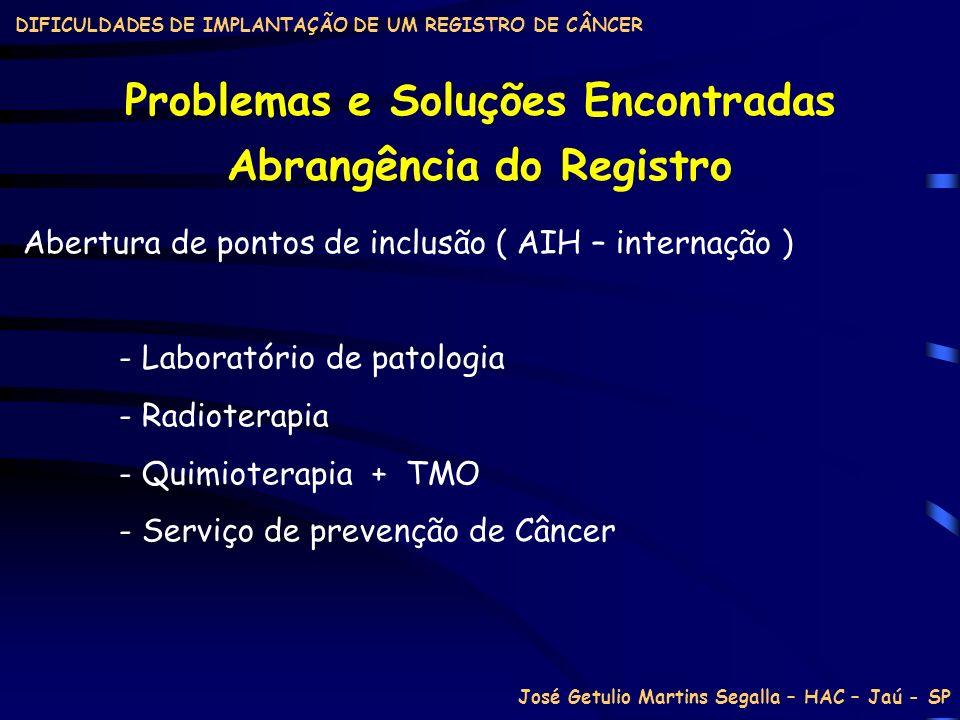 Problemas e Soluções Encontradas Abrangência do Registro