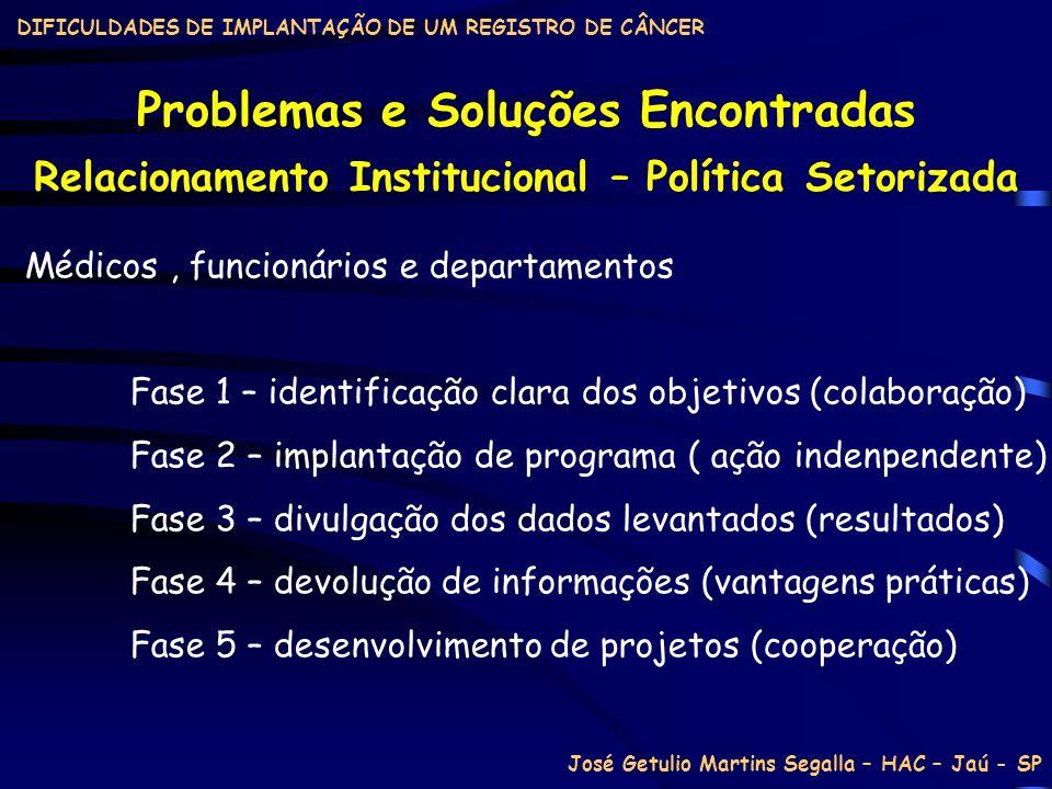 Problemas e Soluções Encontradas