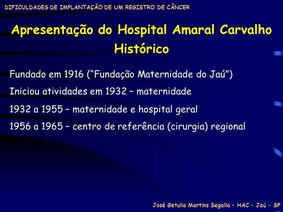Apresentação do Hospital Amaral Carvalho