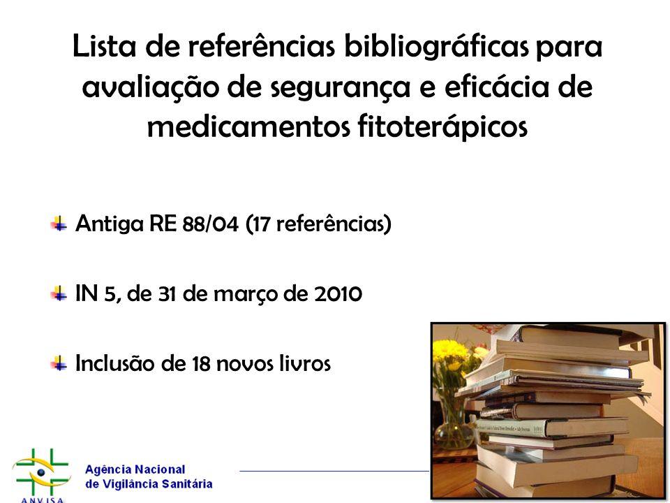 Lista de referências bibliográficas para avaliação de segurança e eficácia de medicamentos fitoterápicos