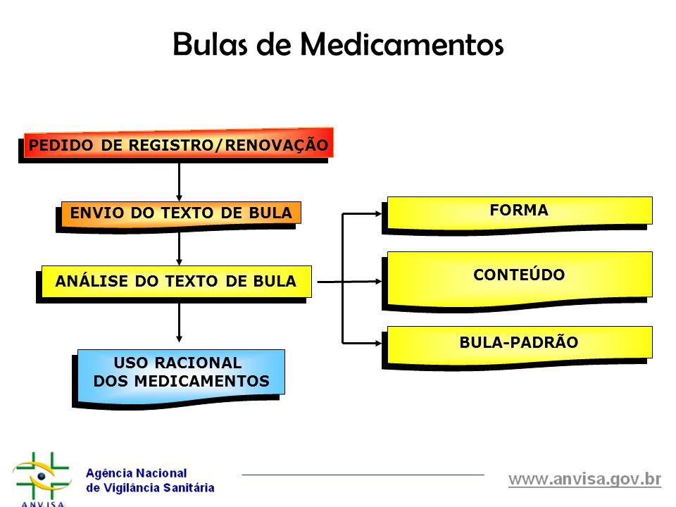 PEDIDO DE REGISTRO/RENOVAÇÃO ANÁLISE DO TEXTO DE BULA