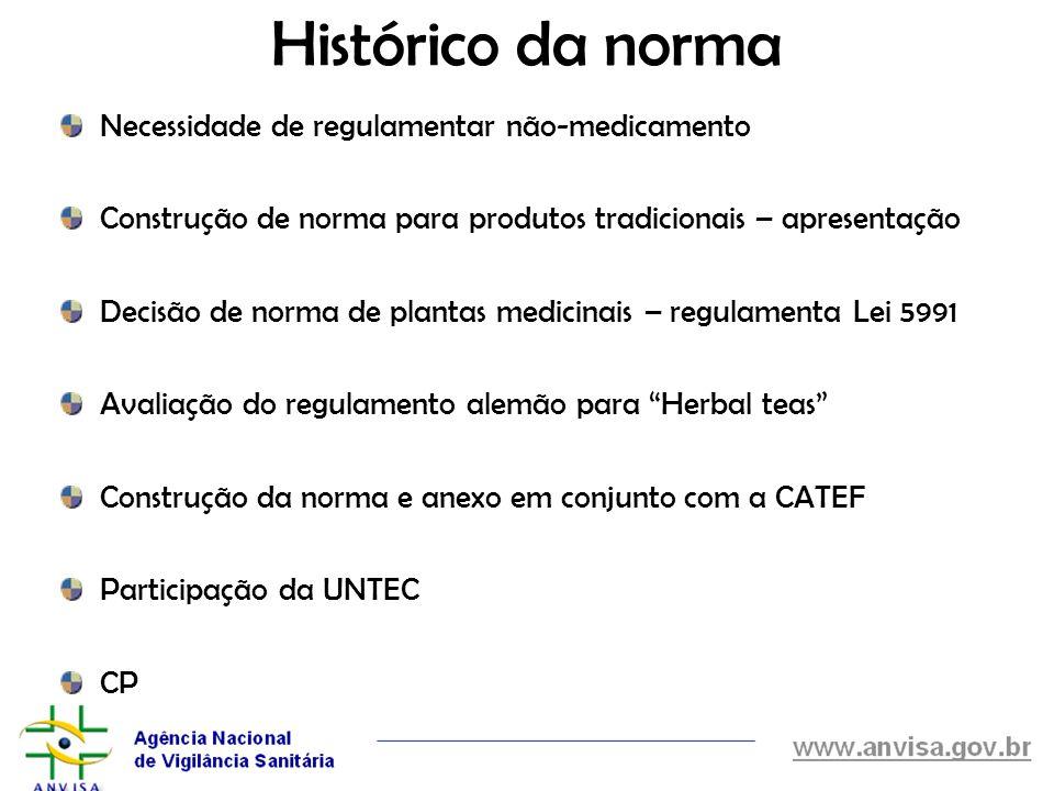 Histórico da norma Necessidade de regulamentar não-medicamento