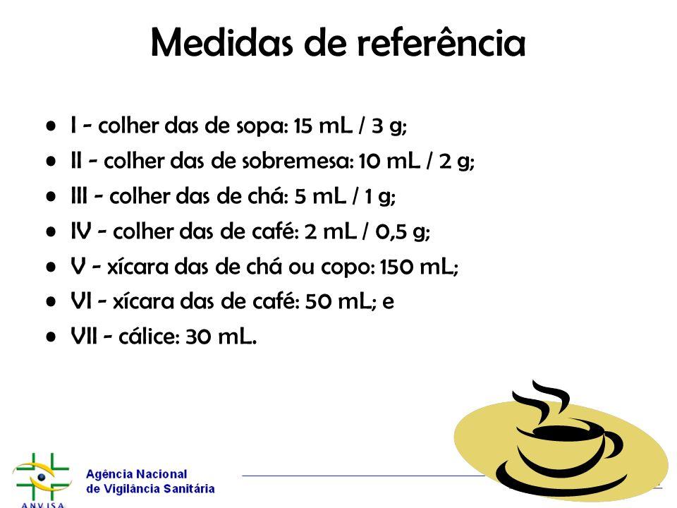 Medidas de referência I - colher das de sopa: 15 mL / 3 g;