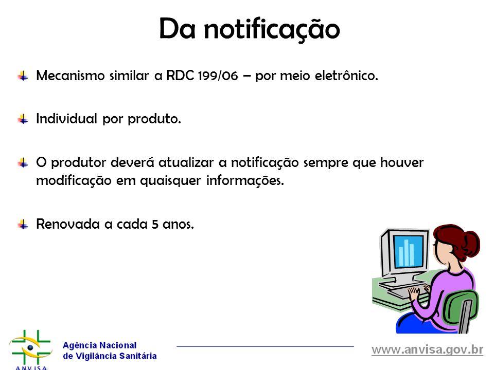 Da notificação Mecanismo similar a RDC 199/06 – por meio eletrônico.