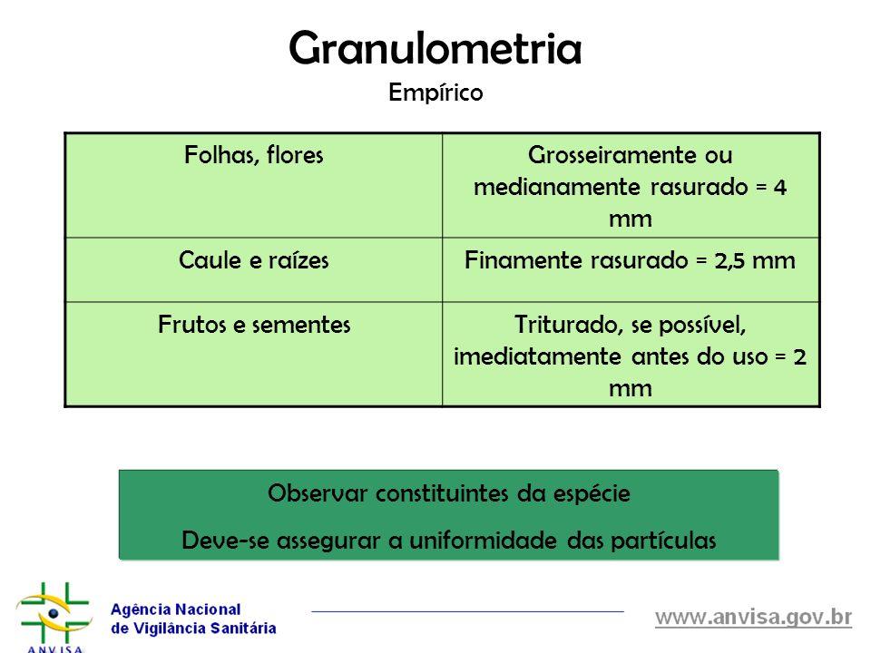 Granulometria Empírico
