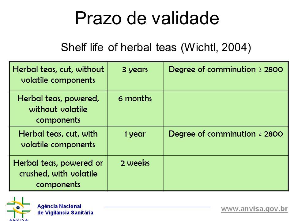 Prazo de validade Shelf life of herbal teas (Wichtl, 2004)