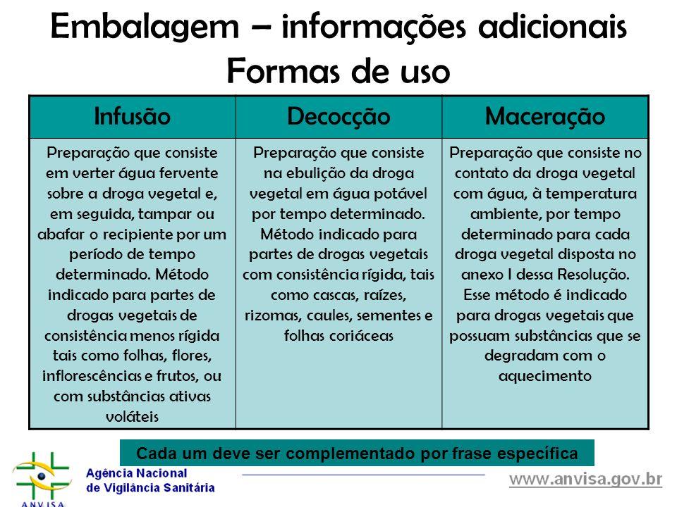 Embalagem – informações adicionais Formas de uso