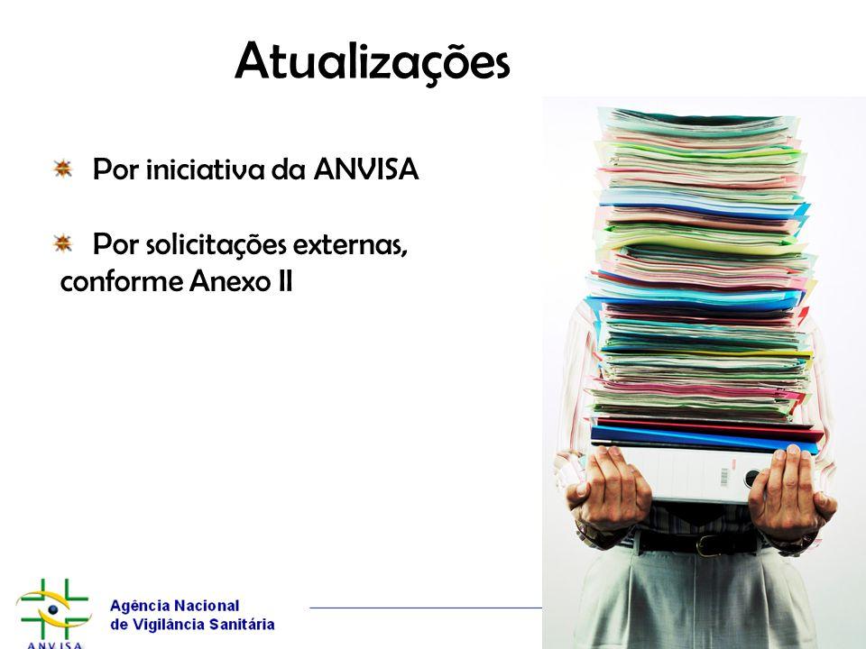 Atualizações Por iniciativa da ANVISA Por solicitações externas,