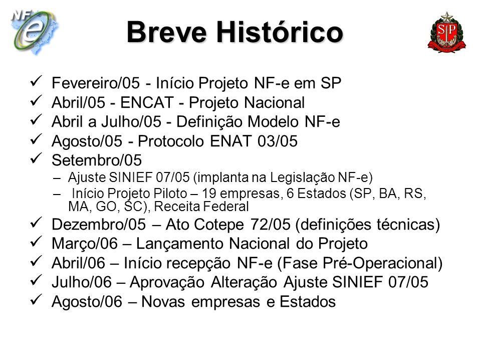 Breve Histórico Fevereiro/05 - Início Projeto NF-e em SP