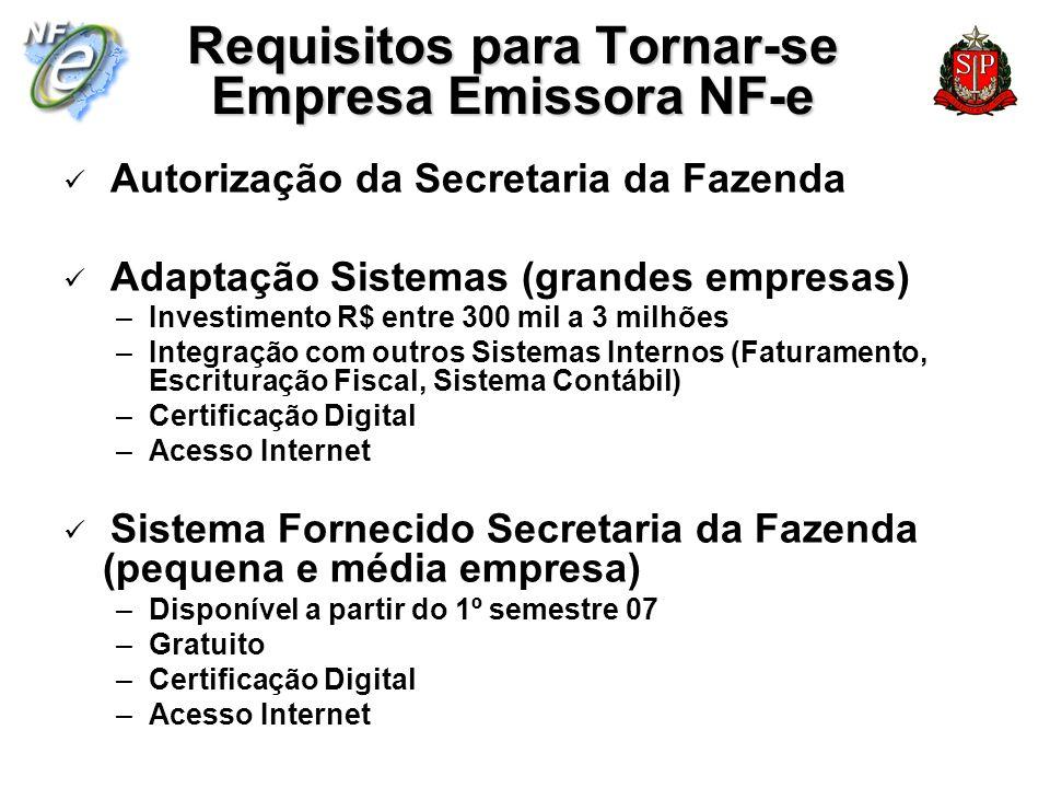 Requisitos para Tornar-se Empresa Emissora NF-e