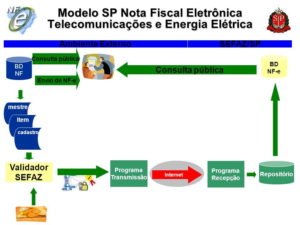 Modelo SP Nota Fiscal Eletrônica Telecomunicações e Energia Elétrica