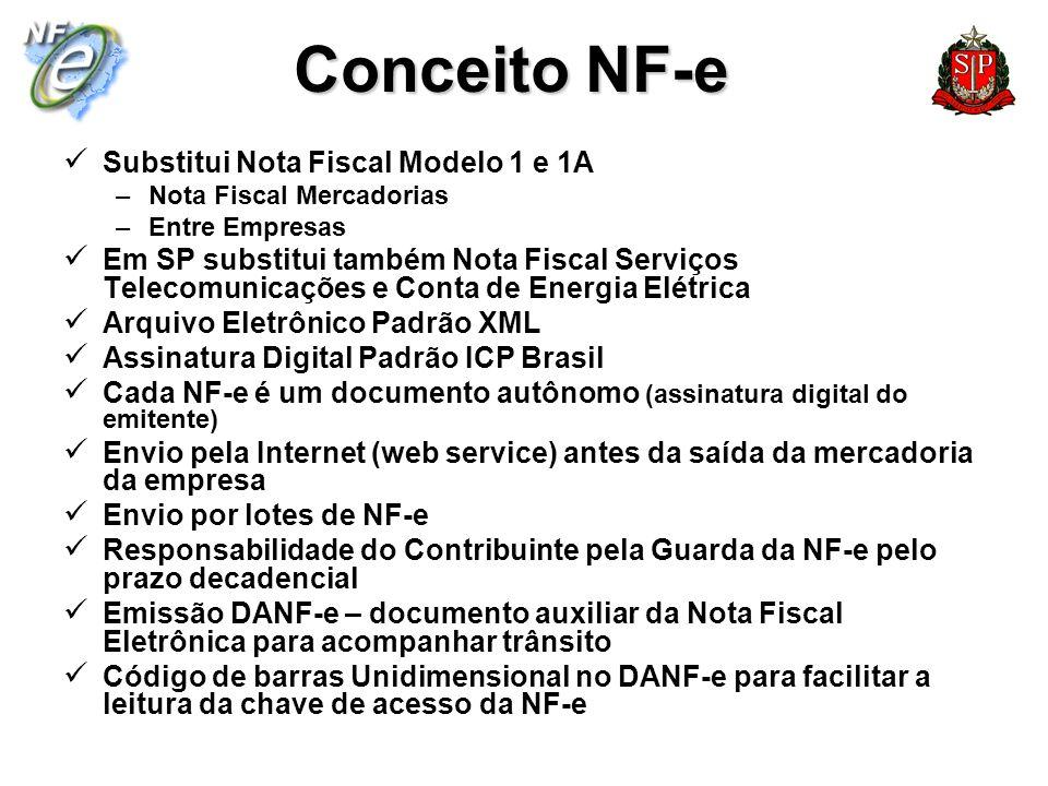 Conceito NF-e Substitui Nota Fiscal Modelo 1 e 1A