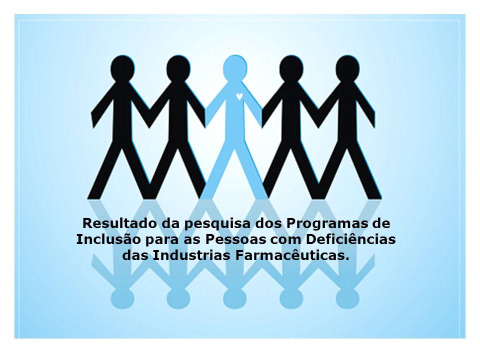 Resultado da pesquisa dos Programas de Inclusão para as Pessoas com Deficiências das Industrias Farmacêuticas.