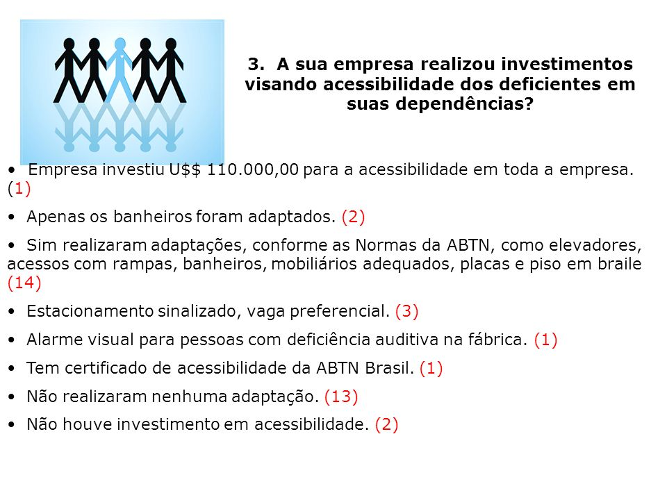 3. A sua empresa realizou investimentos visando acessibilidade dos deficientes em suas dependências