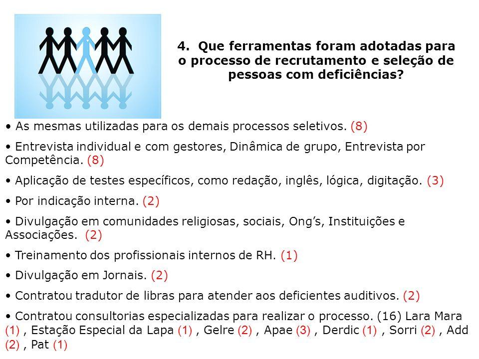 As mesmas utilizadas para os demais processos seletivos. (8)