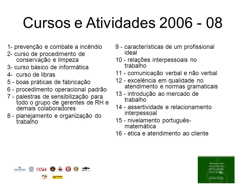 Cursos e Atividades 2006 - 08 1- prevenção e combate a incêndio