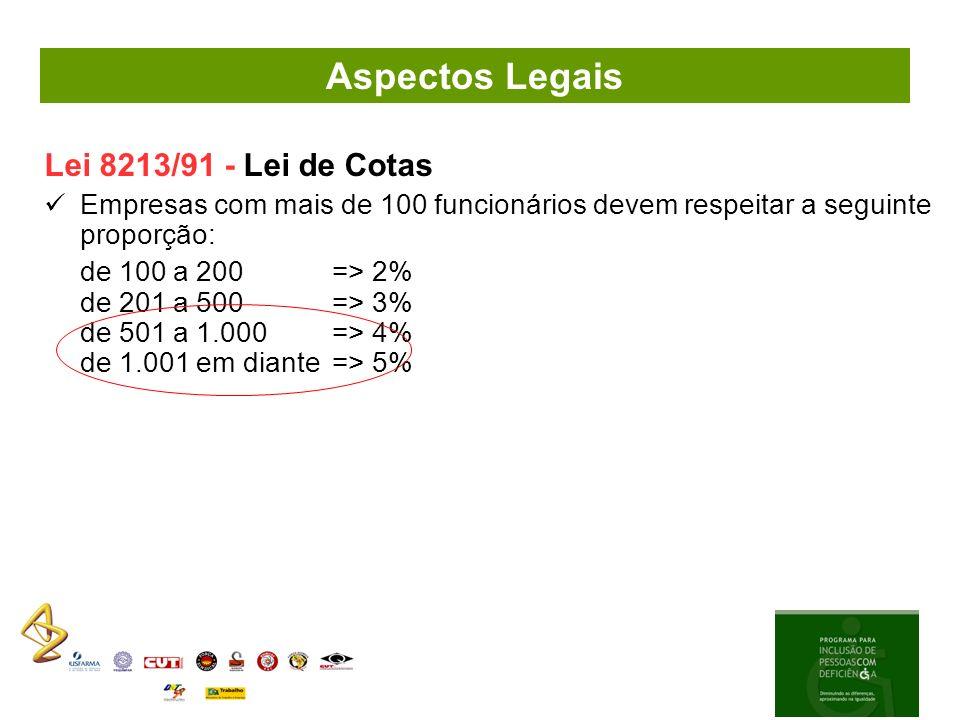 Aspectos Legais Lei 8213/91 - Lei de Cotas