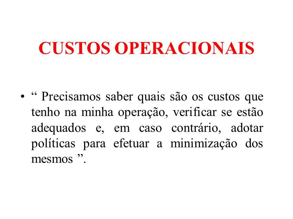 CUSTOS OPERACIONAIS
