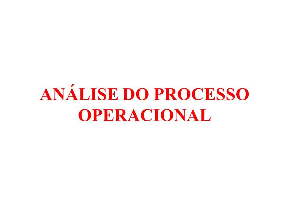 ANÁLISE DO PROCESSO OPERACIONAL