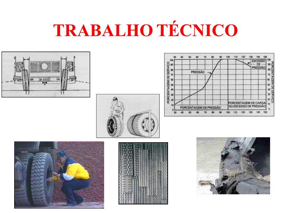 TRABALHO TÉCNICO