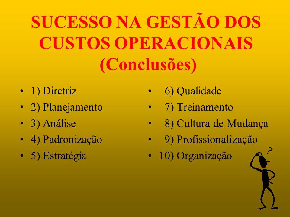 SUCESSO NA GESTÃO DOS CUSTOS OPERACIONAIS (Conclusões)