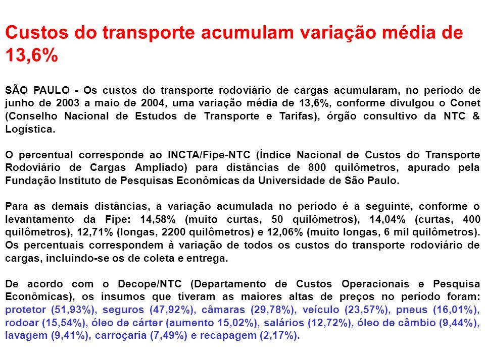 Custos do transporte acumulam variação média de 13,6%