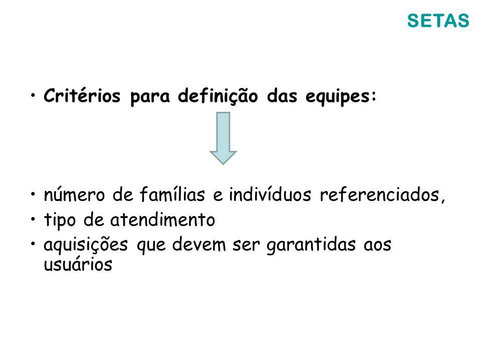 SETAS Critérios para definição das equipes: número de famílias e indivíduos referenciados, tipo de atendimento.