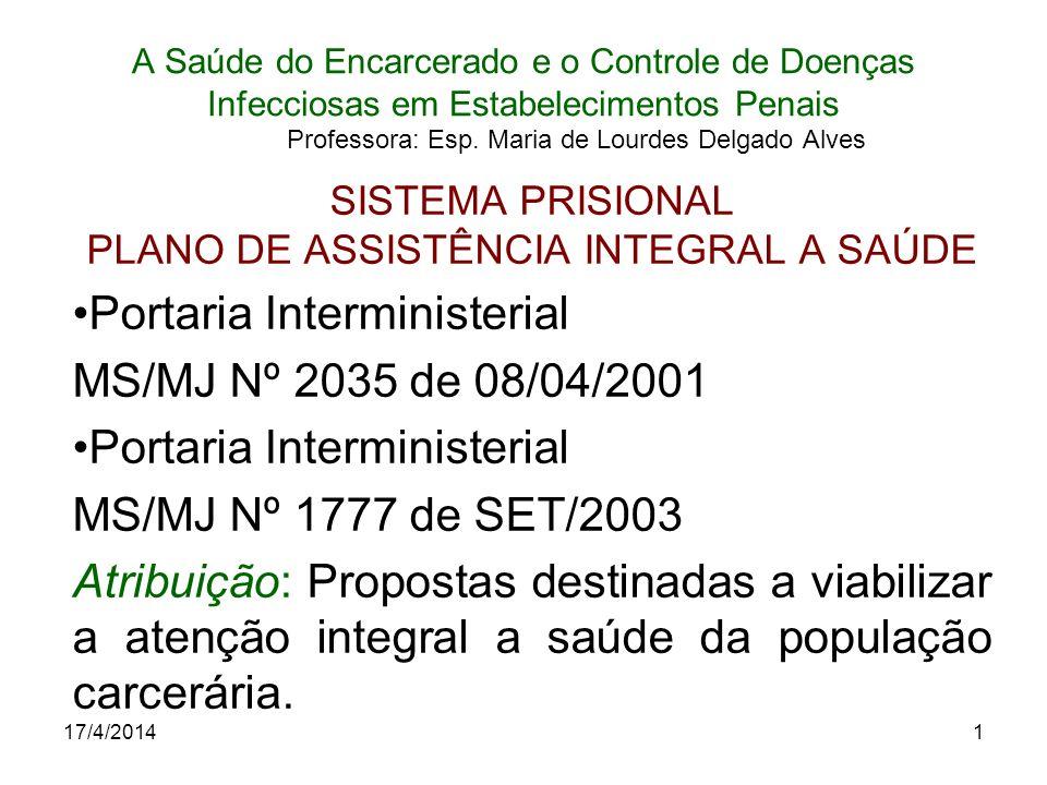 SISTEMA PRISIONAL PLANO DE ASSISTÊNCIA INTEGRAL A SAÚDE