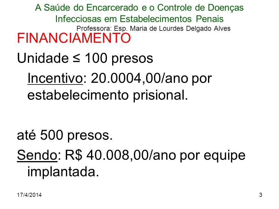 Incentivo: 20.0004,00/ano por estabelecimento prisional.
