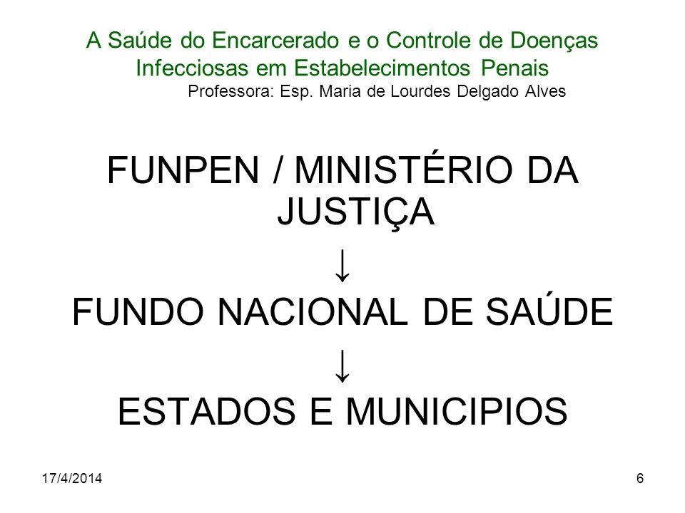 FUNPEN / MINISTÉRIO DA JUSTIÇA ↓ FUNDO NACIONAL DE SAÚDE