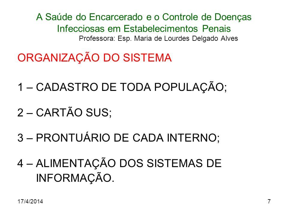 ORGANIZAÇÃO DO SISTEMA 1 – CADASTRO DE TODA POPULAÇÃO; 2 – CARTÃO SUS;