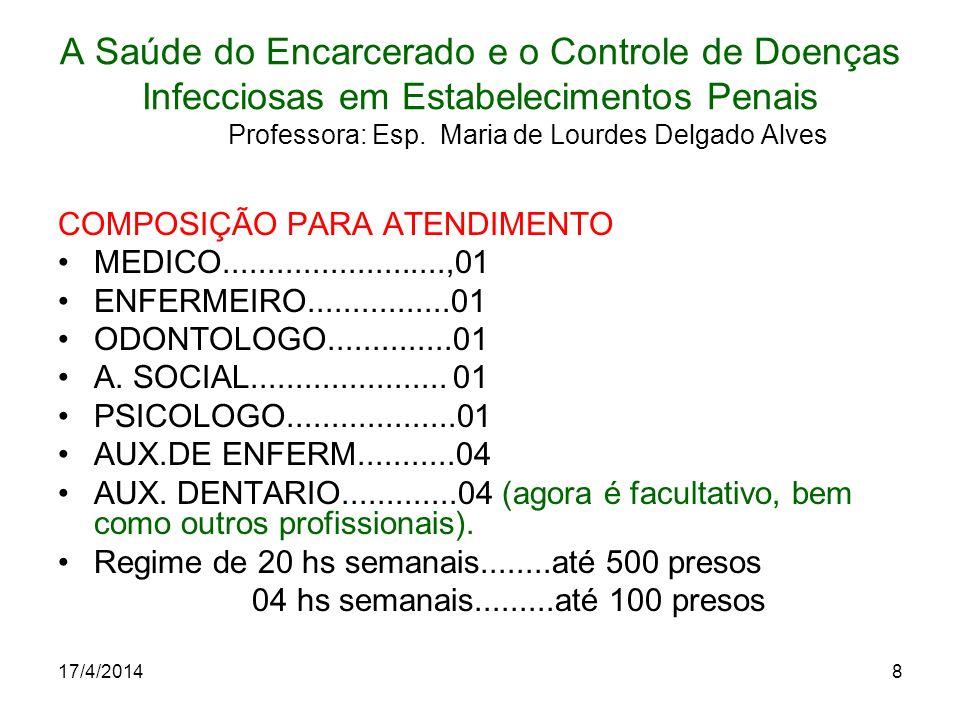 A Saúde do Encarcerado e o Controle de Doenças Infecciosas em Estabelecimentos Penais Professora: Esp. Maria de Lourdes Delgado Alves