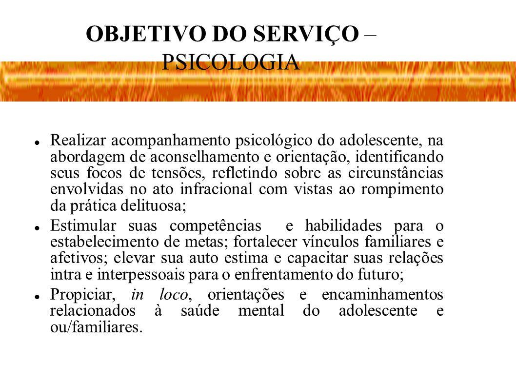OBJETIVO DO SERVIÇO – PSICOLOGIA
