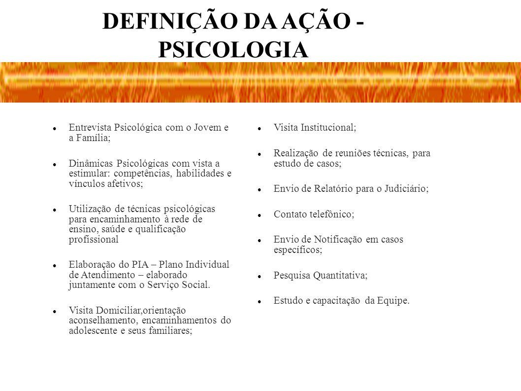 DEFINIÇÃO DA AÇÃO - PSICOLOGIA