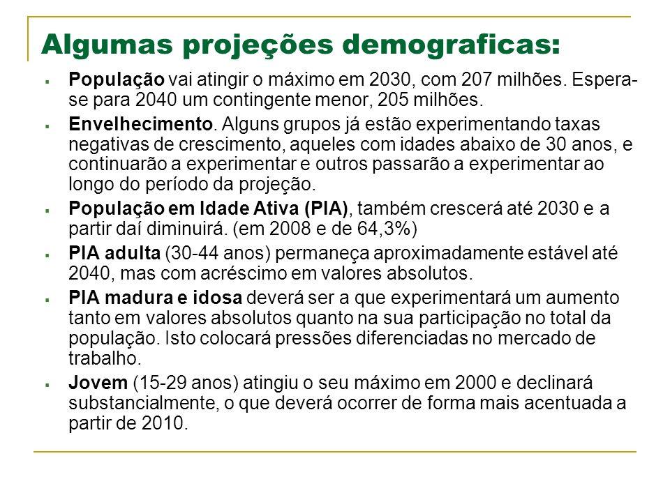 Algumas projeções demograficas: