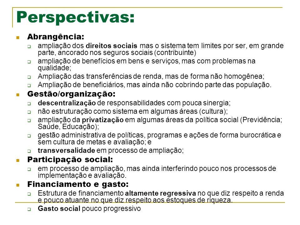 Perspectivas: Abrangência: Gestão/organização: Participação social: