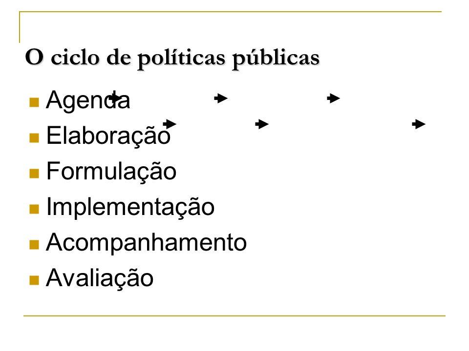 O ciclo de políticas públicas