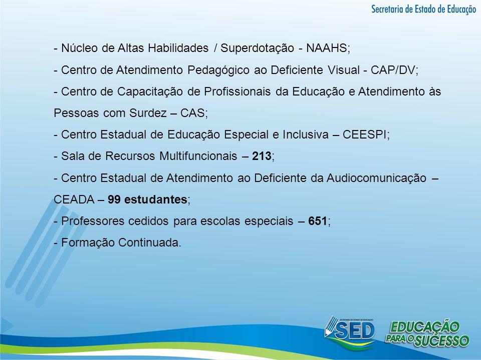 - Núcleo de Altas Habilidades / Superdotação - NAAHS;