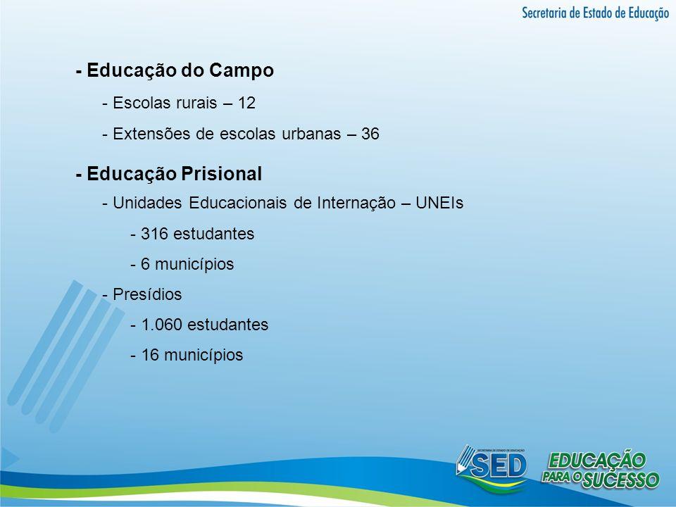 - Educação do Campo - Educação Prisional - Escolas rurais – 12