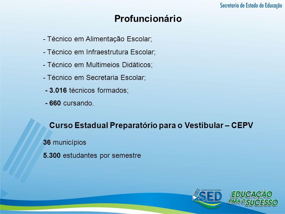 Curso Estadual Preparatório para o Vestibular – CEPV