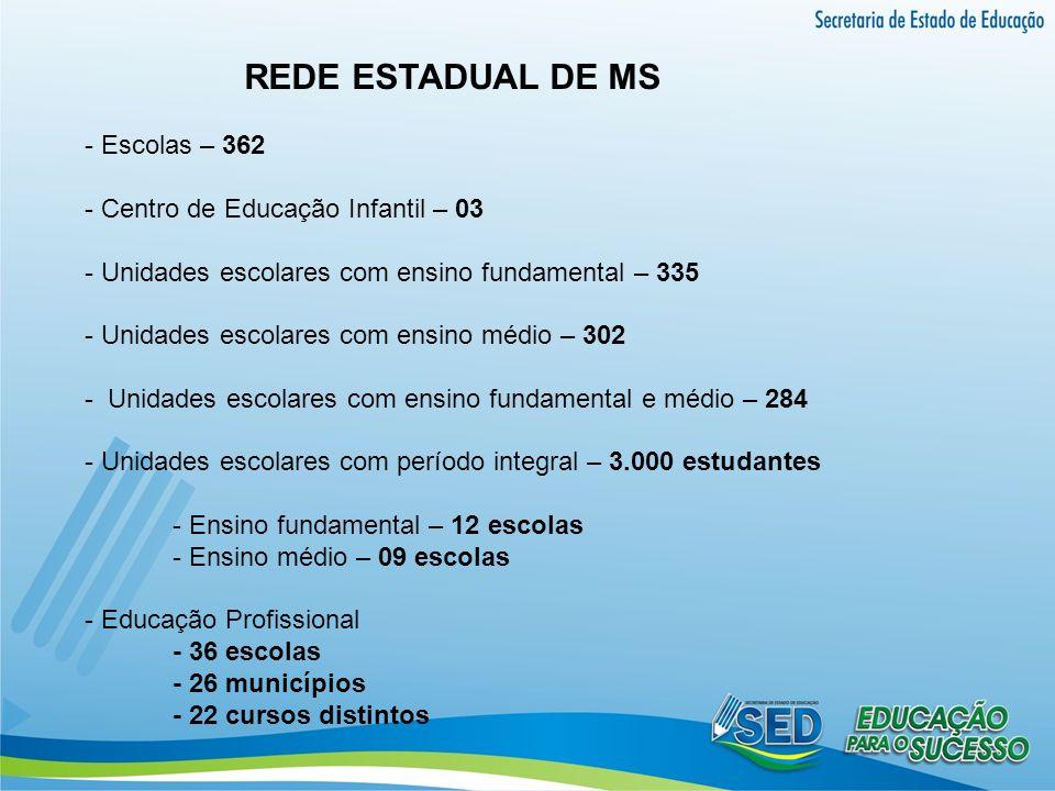 REDE ESTADUAL DE MS Escolas – 362 Centro de Educação Infantil – 03