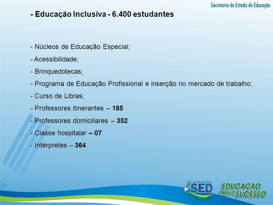 - Educação Inclusiva - 6.400 estudantes