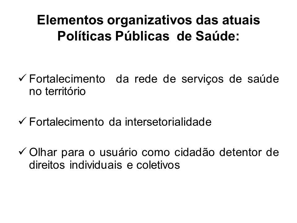 Elementos organizativos das atuais Políticas Públicas de Saúde: