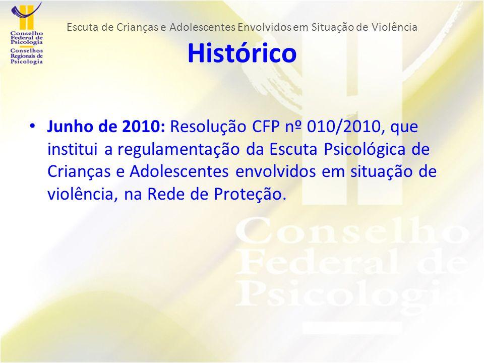 Escuta de Crianças e Adolescentes Envolvidos em Situação de Violência Histórico