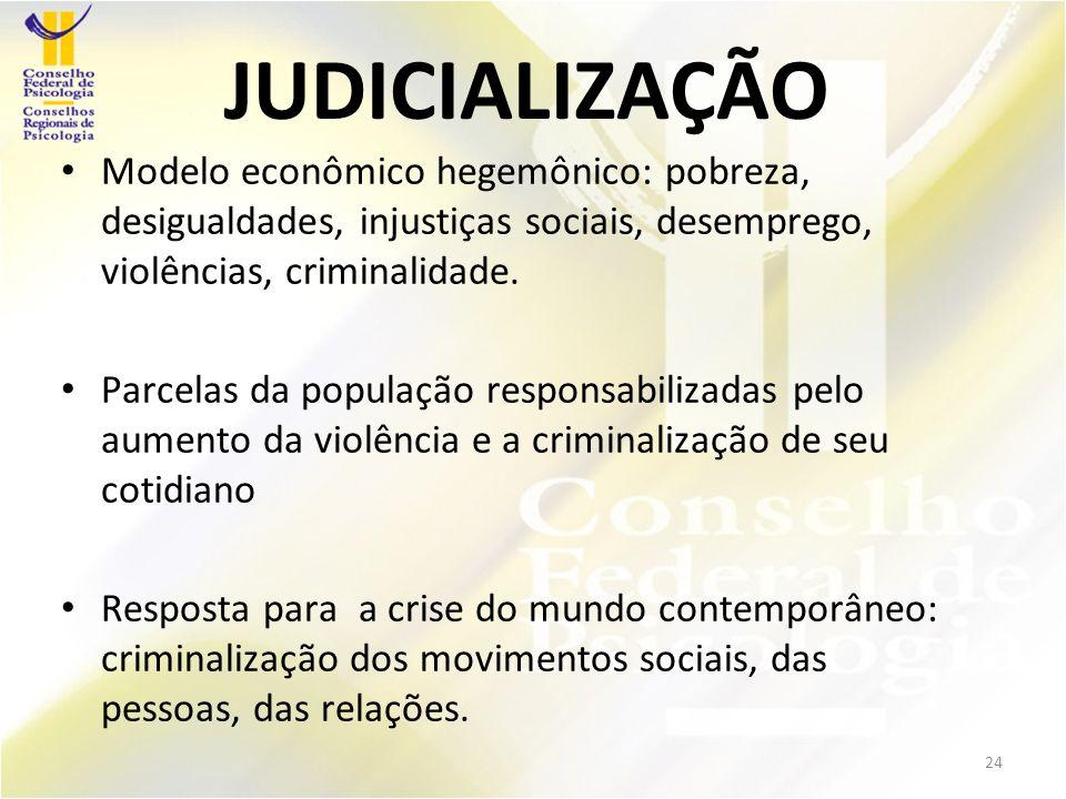 JUDICIALIZAÇÃO Modelo econômico hegemônico: pobreza, desigualdades, injustiças sociais, desemprego, violências, criminalidade.