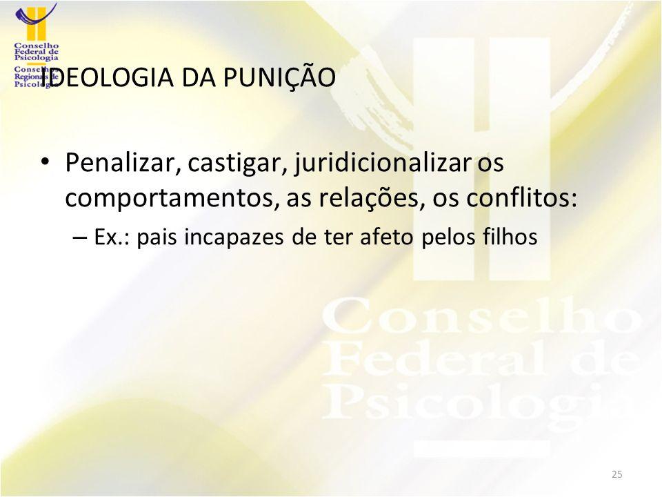 IDEOLOGIA DA PUNIÇÃO Penalizar, castigar, juridicionalizar os comportamentos, as relações, os conflitos: