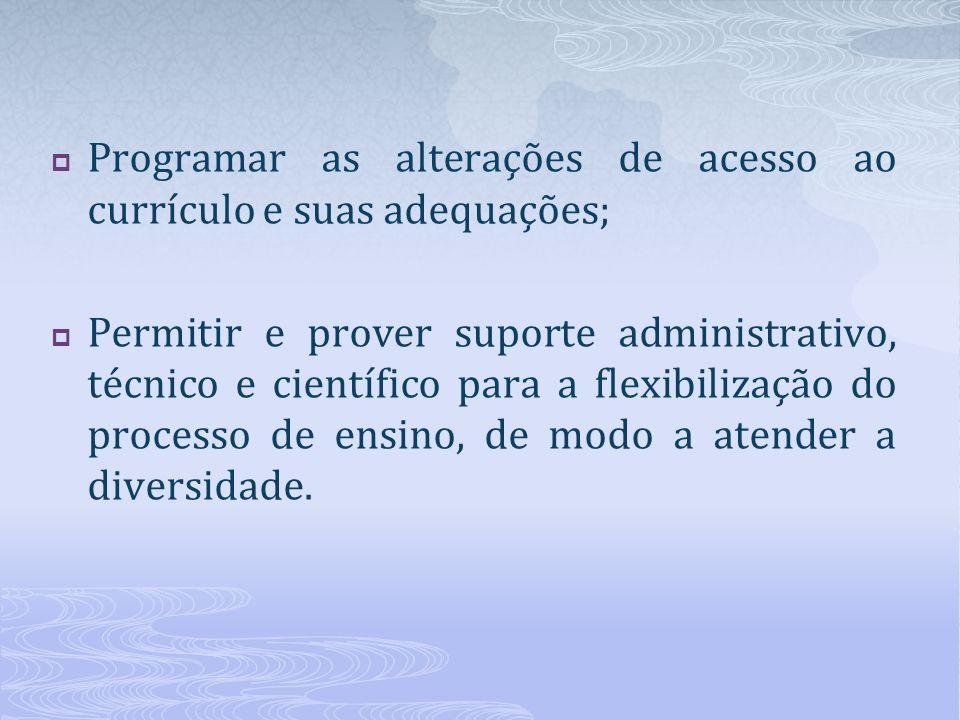 Programar as alterações de acesso ao currículo e suas adequações;