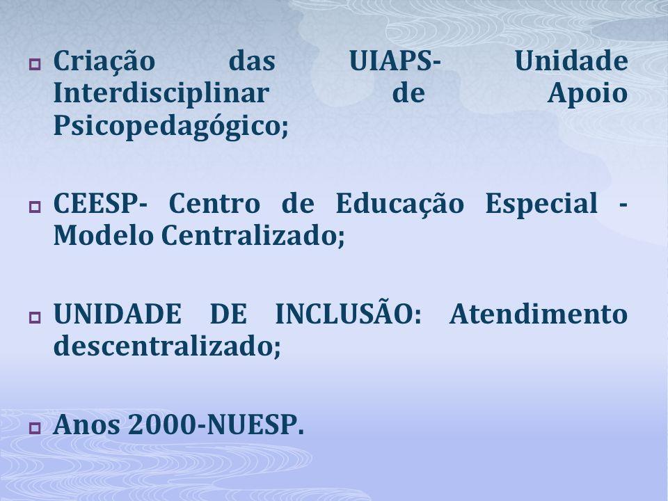 Criação das UIAPS- Unidade Interdisciplinar de Apoio Psicopedagógico;